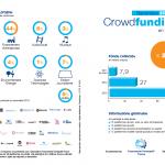 [Infographie] Baromètre 2013 du crowdfunding en France