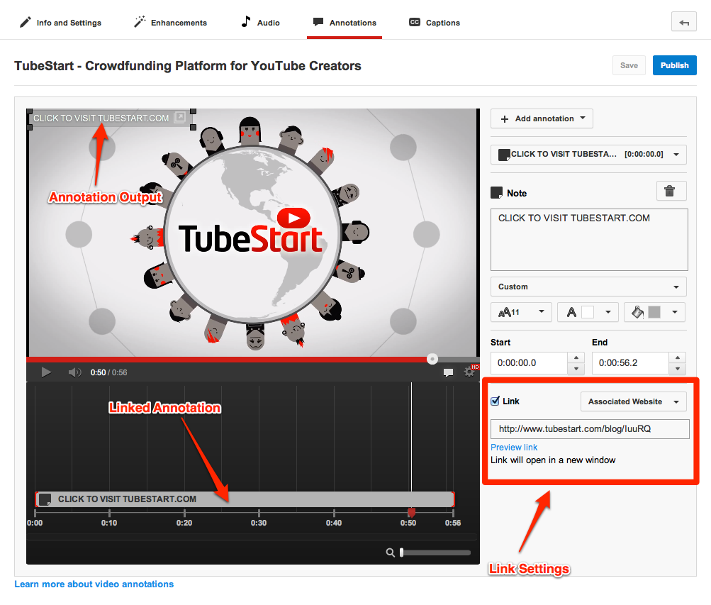 Video Annotations are the best way to drive traffic from your videos to your campaign page