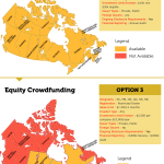 [INFOGRAPHIE] Panorama de l'equity crowdfunding au Canada