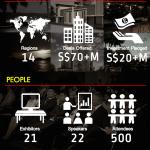 Le crowdfunding continue son chemin en Asie