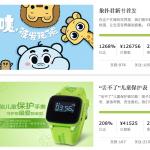 [LANCEMENT] La société chinoise JINGDONG lance sa plateforme de crowdfunding