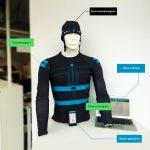 PDJ : 2 Juillet – Neuronaute : Le vêtement médical contre l'épilepsie