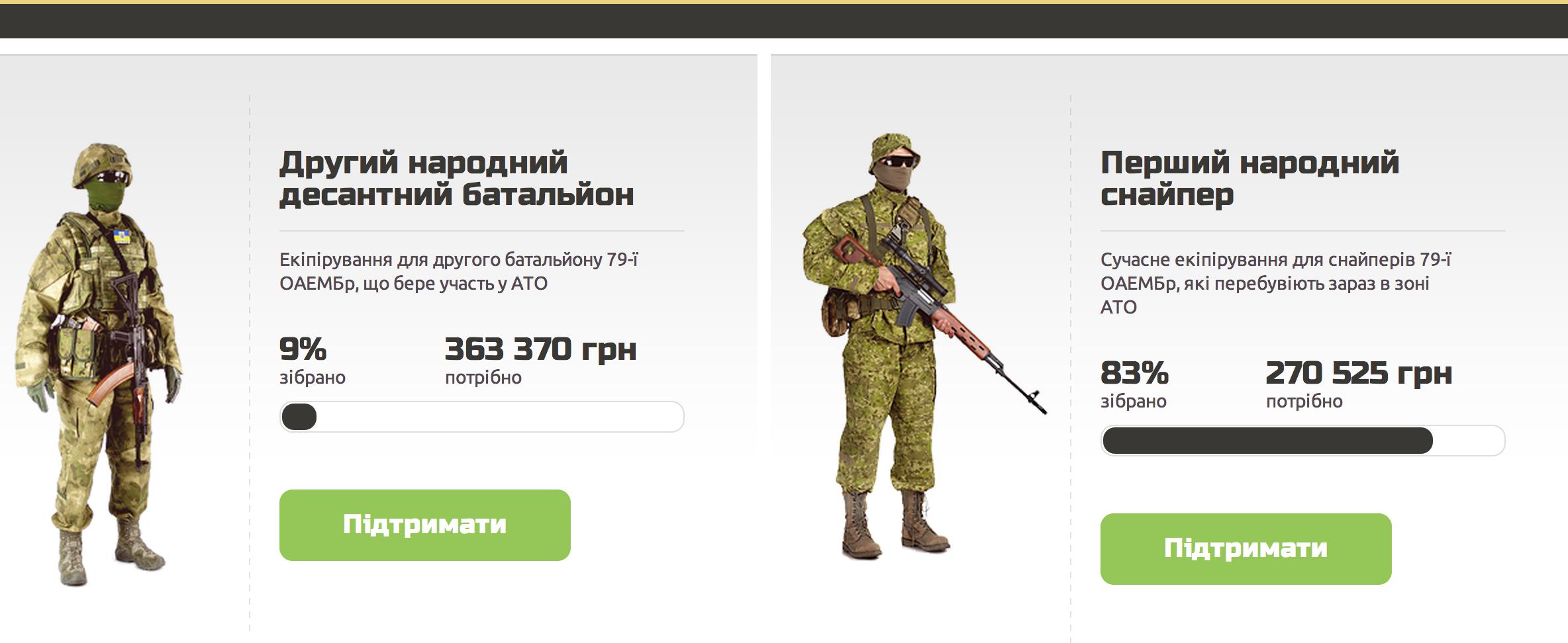 Les militaires ukrainiens soutenus par les internautes