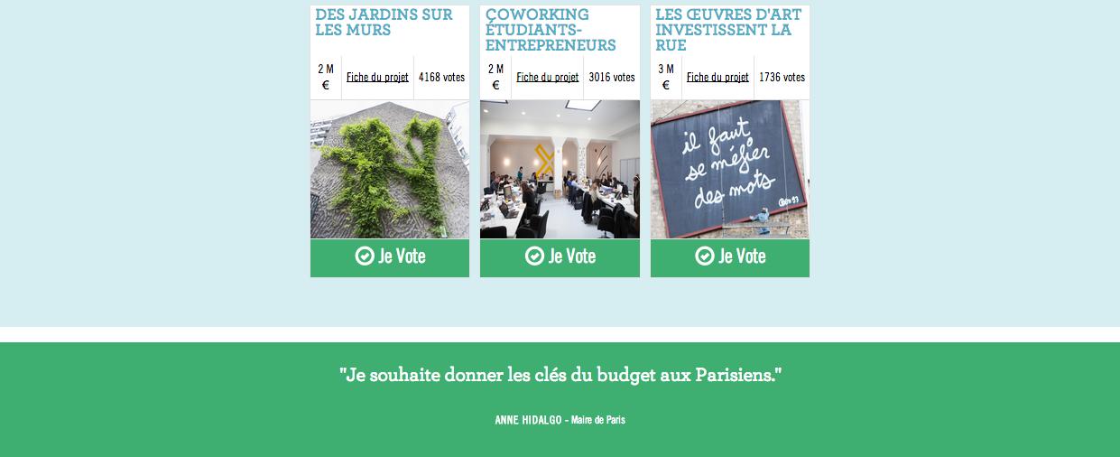 Budget participatif site