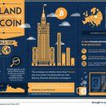 [MONNAIE VIRTUELLE] Le Bitcoin utilisable sur une plateforme de financement participatif