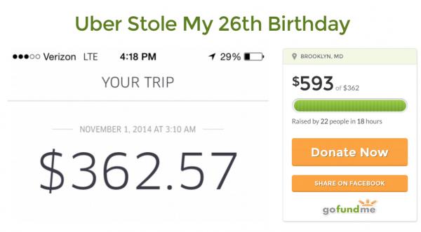 crowdfunding uber