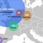 [ENQUÊTE] La fulgurante ascension du crowdfunding en Europe
