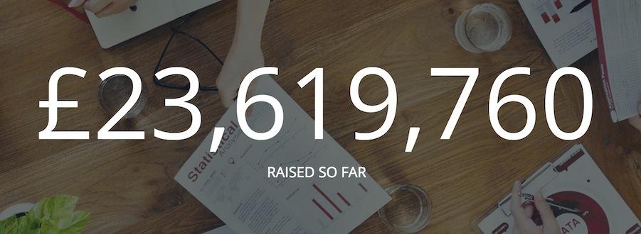 SyndicateRoom, plateforme crowdfunding UK