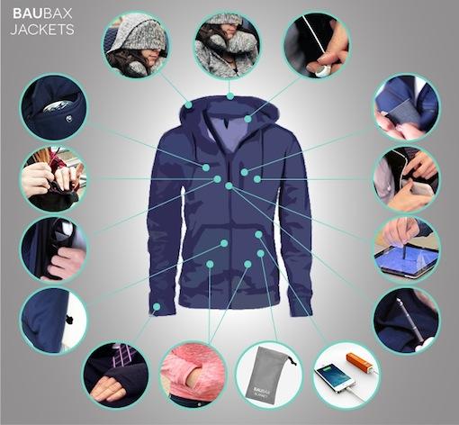 Baubax Jackets, projet cowdfunding