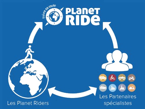 Planet Ride, projet crowdfunding chez Sowefund