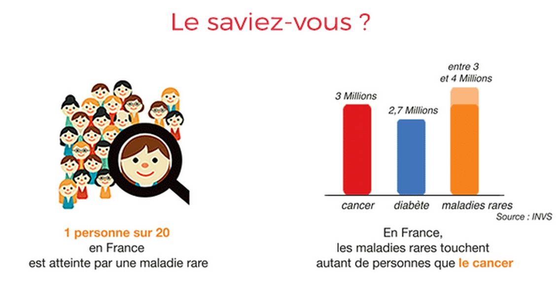 Une Personne Rare, projet crowdfunding
