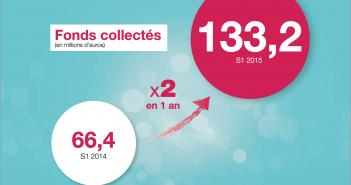 Baromètre 1er semestre 2015 1