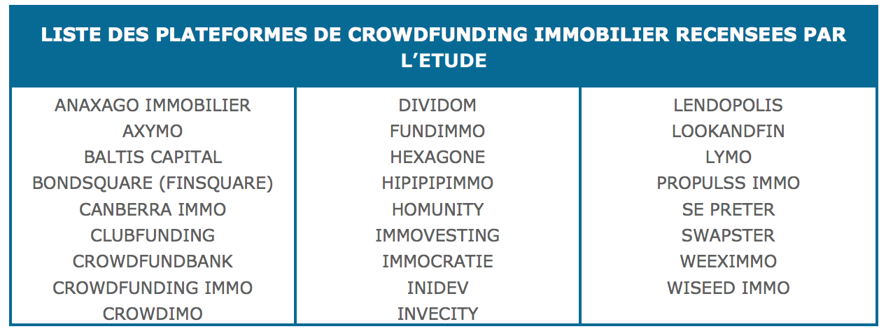 Liste plateformes etude crowdfunding immobilier