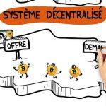 [ÉCONOMIE] Les monnaies virtuelles sont-elles l'avenir du crowdfunding ?