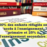 [INTERNATIONAL] Les réfugiés et l'éducation, une problématique préoccupante
