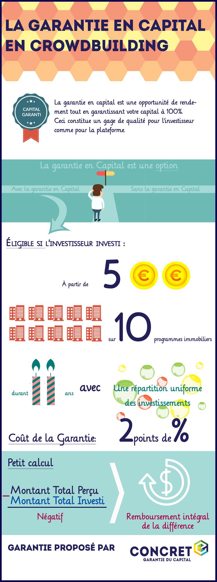 infographie CONCRETe HEXAGONEe
