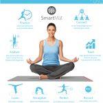 [TECHNOLOGIE] Devenez un maître du Yoga !