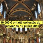 Baromètre CLIC France sur les campagnes de crowdfunding dans les lieux de patrimoine français achevées en 2016