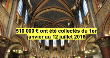 Baromètre CLIC France