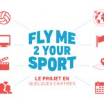 Fly me 2 your sport : un tour de monde des sports les plus insolites