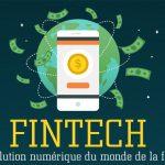 Fintech : une infographie récapitulative de l'année 2016