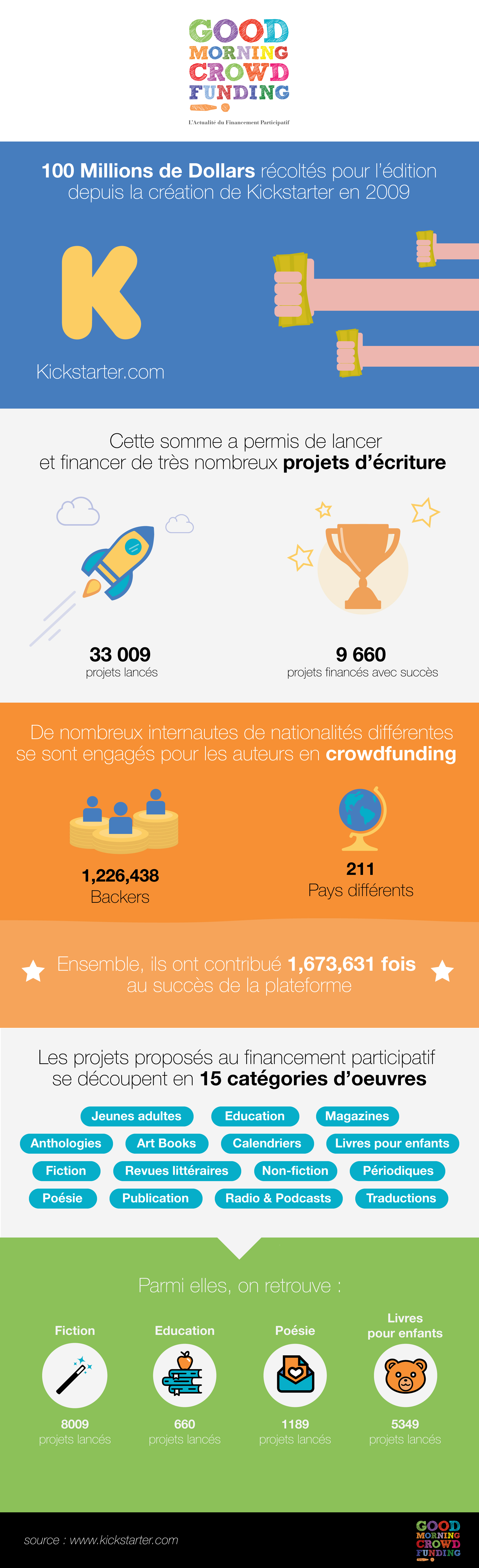 infographie_GMCF_02