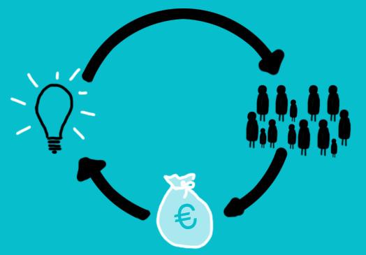 crowdlending_crowdfunding